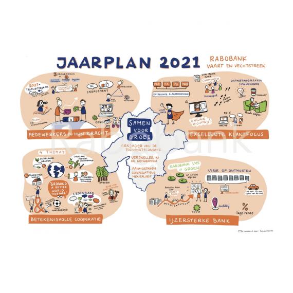 Visueel Jaarplan 2021 Rabobank - Schetsfabriek