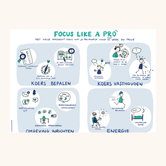 praatplaat focus like a pro