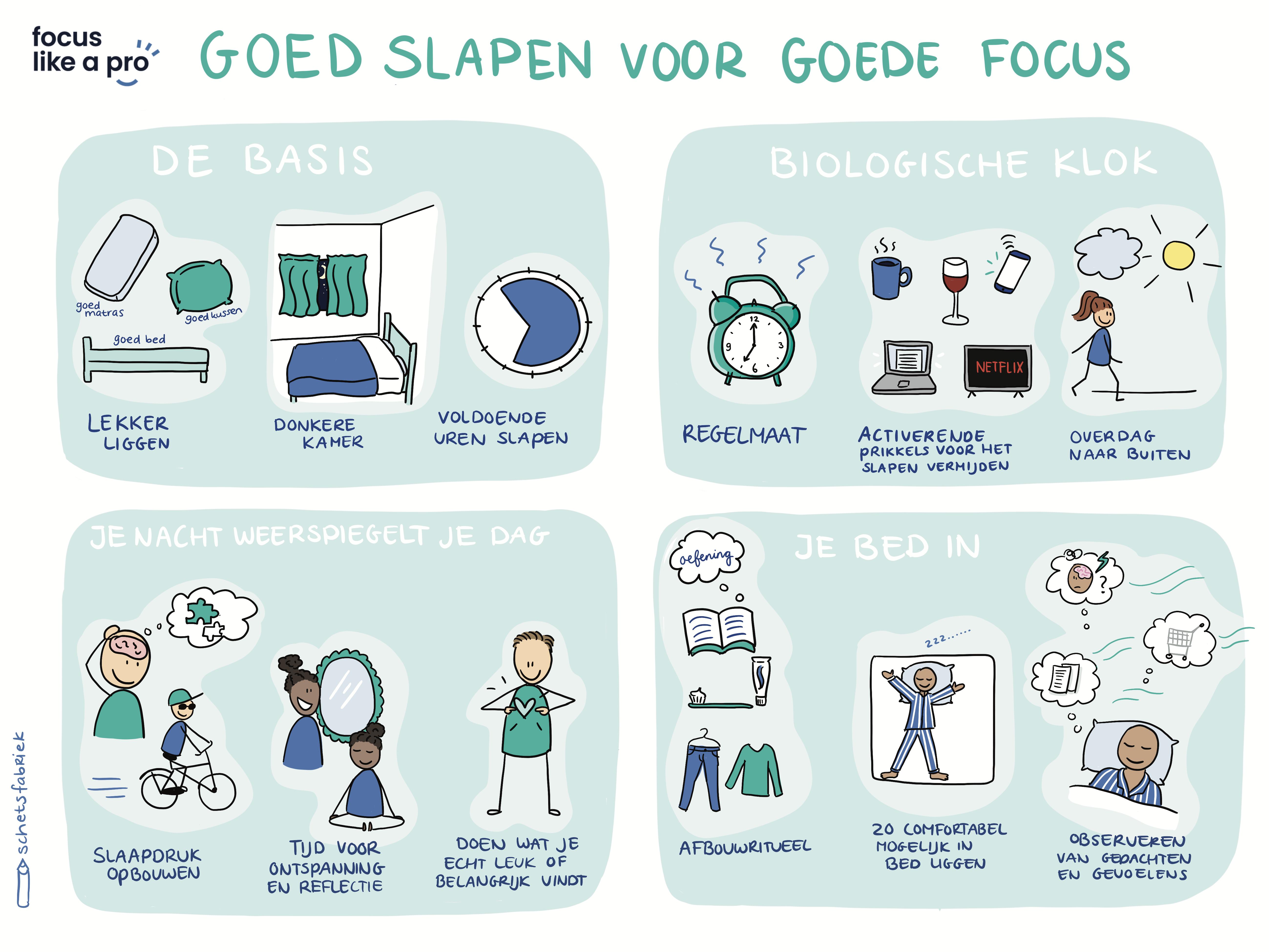 Visual_3_Goed_Slapen_voor_Goede_Focus_-_Schetsfabriek